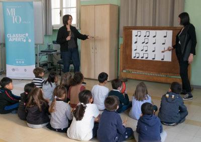 Scuola Via Galvani - Classe 1A